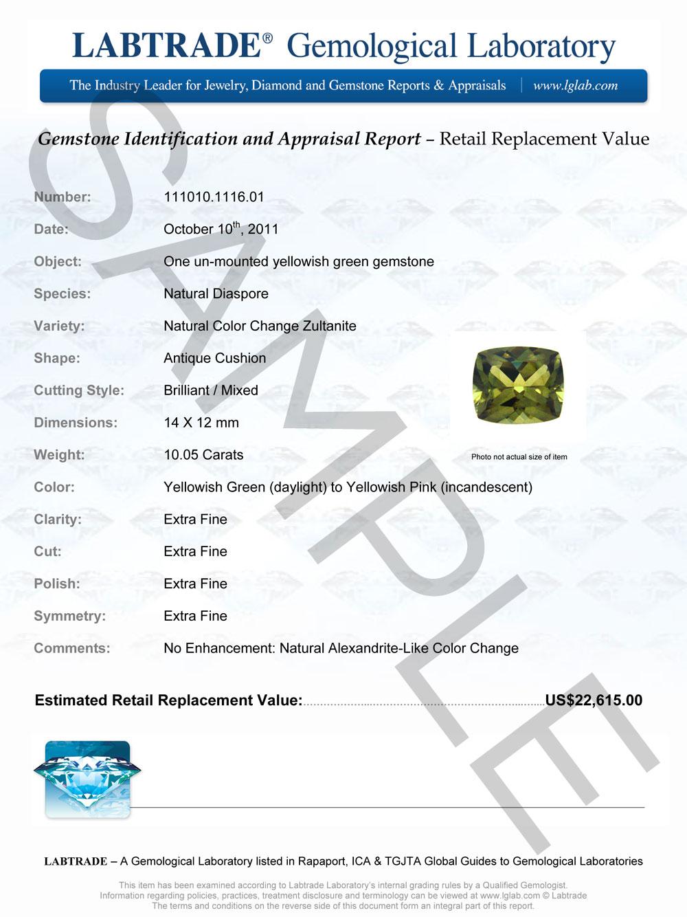 Appraisals Zultanite Gems